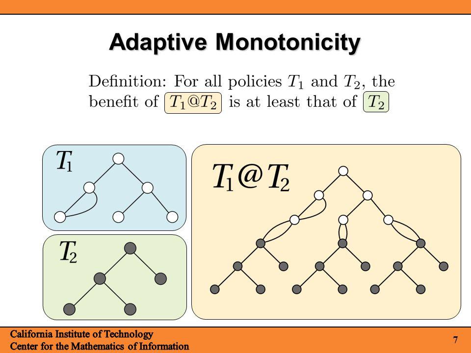 7 Adaptive Monotonicity