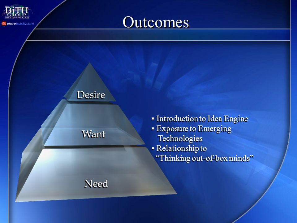 Outcomes Desire Want Need Introduction to Idea Engine Exposure to Emerging Technologies Relationship to Thinking out-of-box minds Introduction to Idea Engine Exposure to Emerging Technologies Relationship to Thinking out-of-box minds