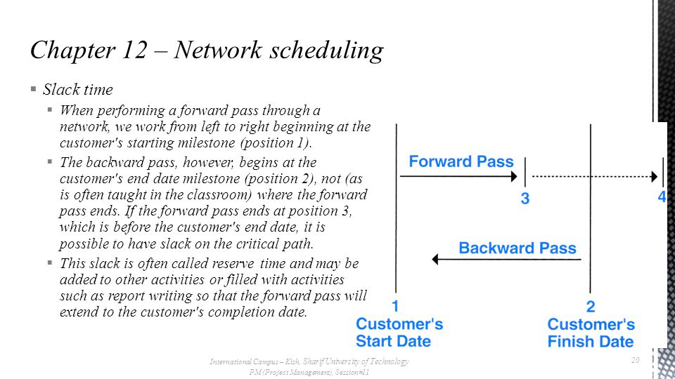  Slack time  When performing a forward pass through a network, we work from left to right beginning at the customer s starting milestone (position 1).
