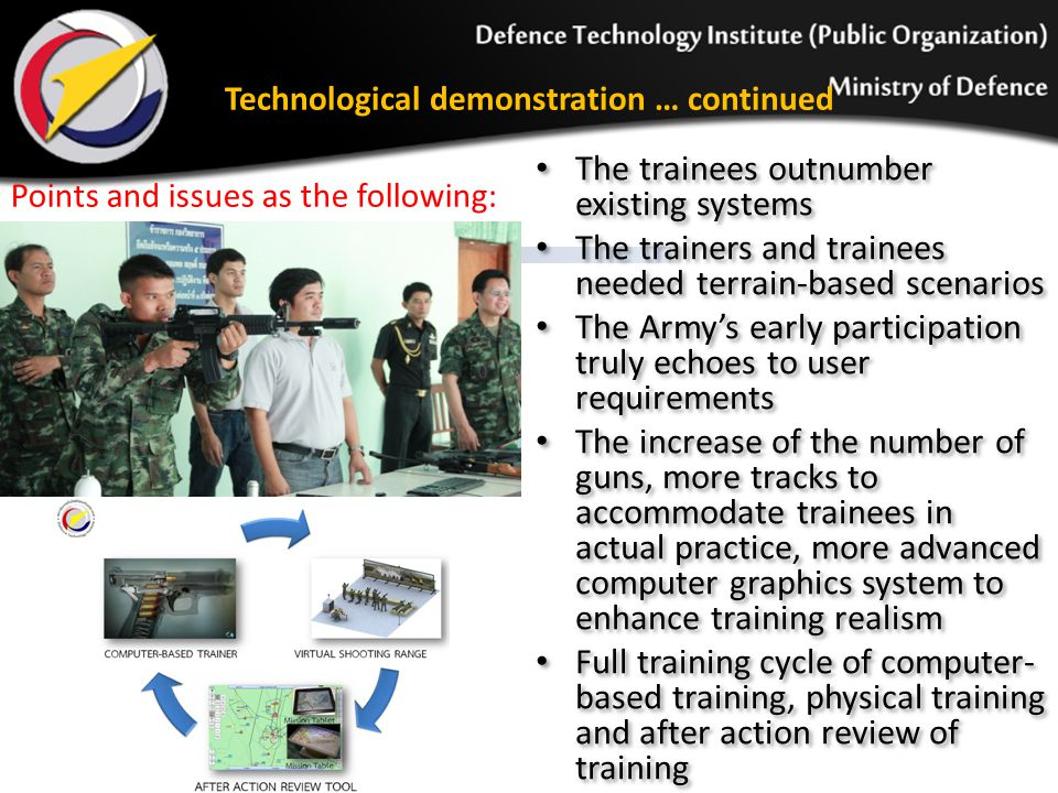 Technological demonstration … continued The trainees outnumber existing systems The trainers and trainees needed terrain-based scenarios The Army's ea