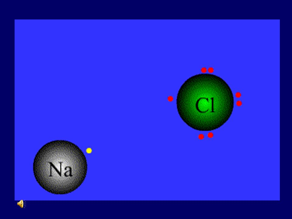 Ionic Bond Between atoms of metals and nonmetals with very different electronegativity Bond formed by transfer of electrons Produce charged ions all s