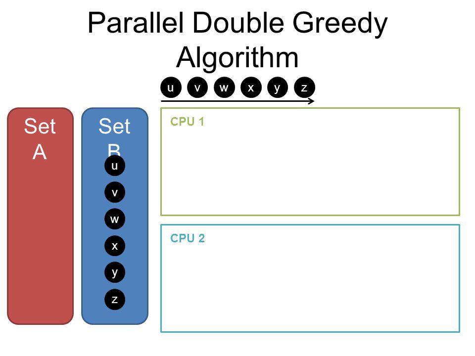 Parallel Double Greedy Algorithm Set A Set B u v w x y z u v w xyz CPU 1 CPU 2