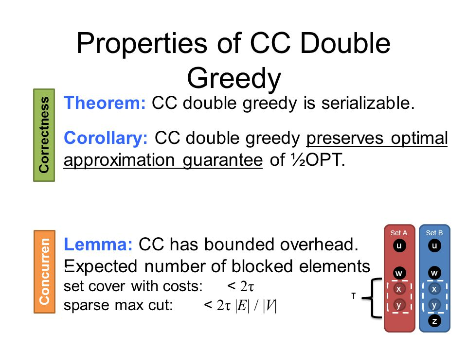 Properties of CC Double Greedy Theorem: CC double greedy is serializable.