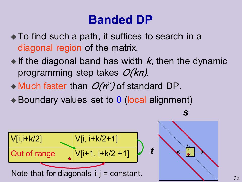 36 Banded DP u To find such a path, it suffices to search in a diagonal region of the matrix.