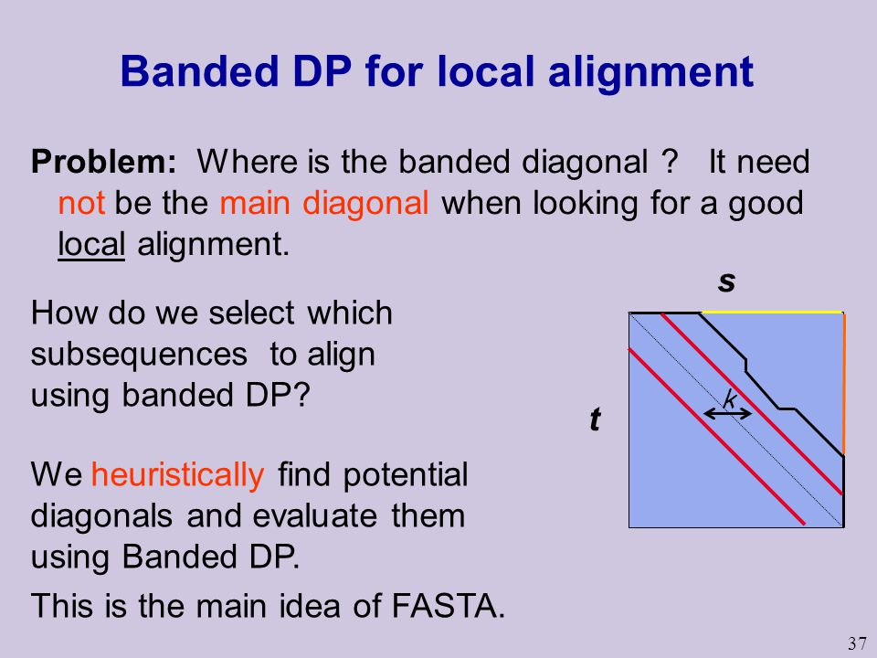 37 Banded DP for local alignment Problem: Where is the banded diagonal ? It need not be the main diagonal when looking for a good local alignment. How