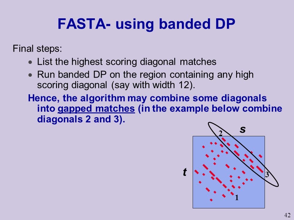 42 FASTA- using banded DP Final steps:  List the highest scoring diagonal matches  Run banded DP on the region containing any high scoring diagonal (say with width 12).