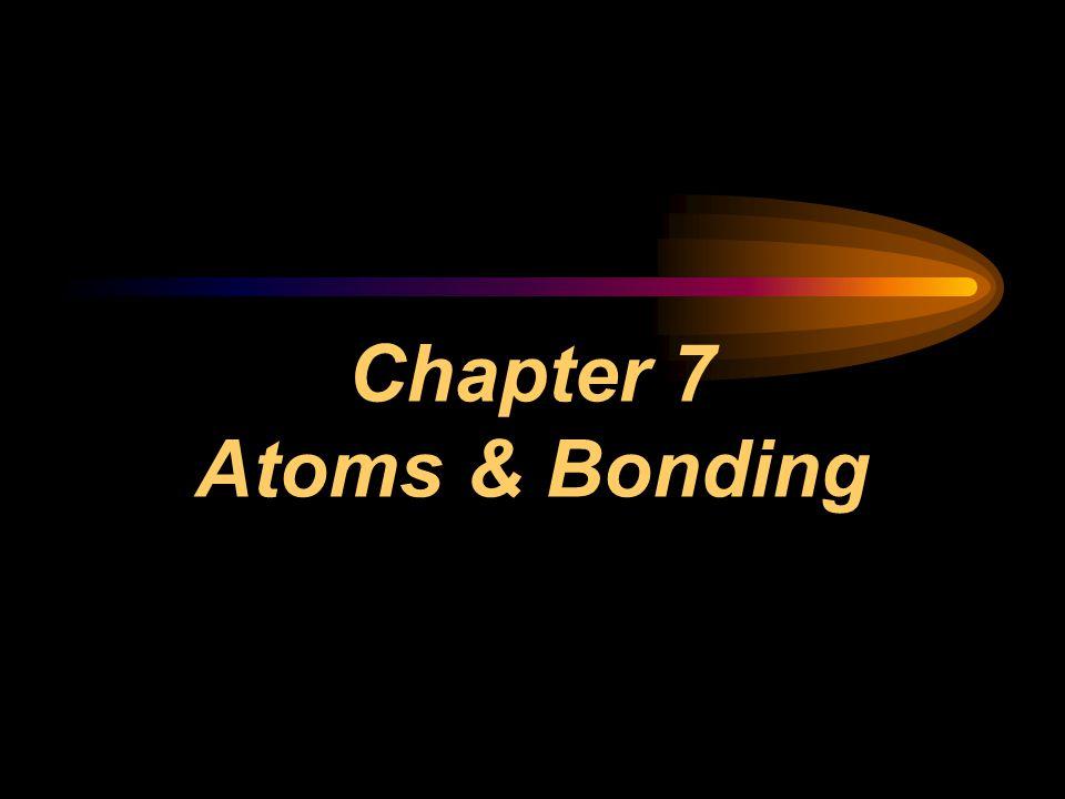 Chapter 7 Atoms & Bonding