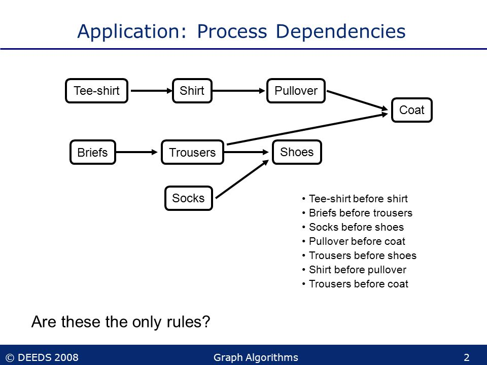 © DEEDS 2008Graph Algorithms2 Application: Process Dependencies Are these the only rules.