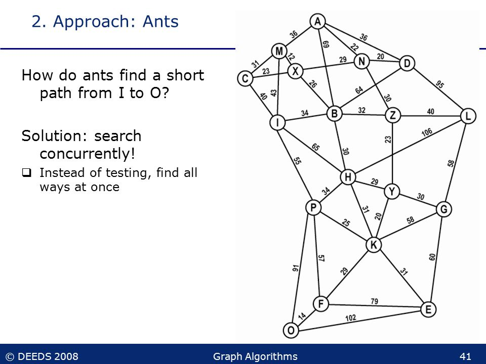 © DEEDS 2008Graph Algorithms41 2. Approach: Ants How do ants find a short path from I to O.