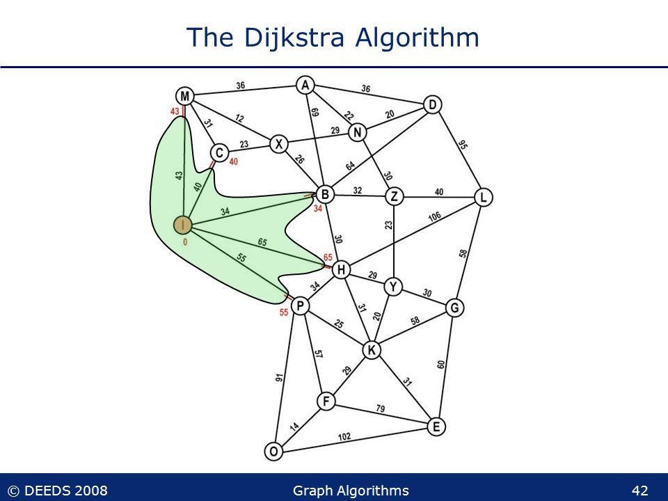 © DEEDS 2008Graph Algorithms42 The Dijkstra Algorithm