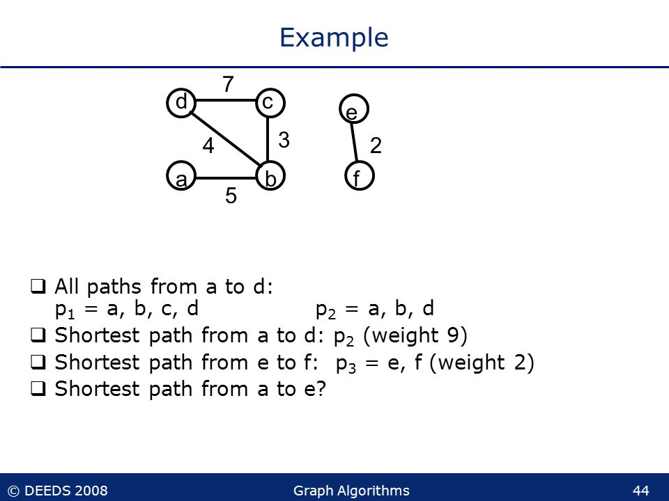 © DEEDS 2008Graph Algorithms44 Example  All paths from a to d: p 1 = a, b, c, d p 2 = a, b, d  Shortest path from a to d: p 2 (weight 9)  Shortest path from e to f: p 3 = e, f (weight 2)  Shortest path from a to e.