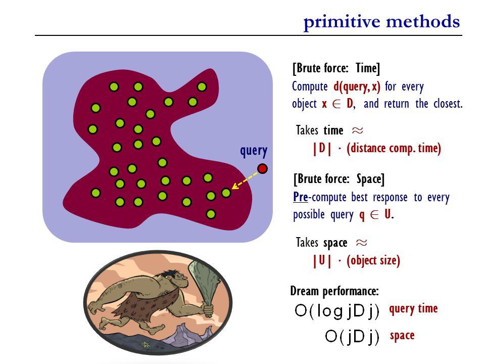algorithm: traverse the nets Data structure: Algorithm: Given input query q 2 U,