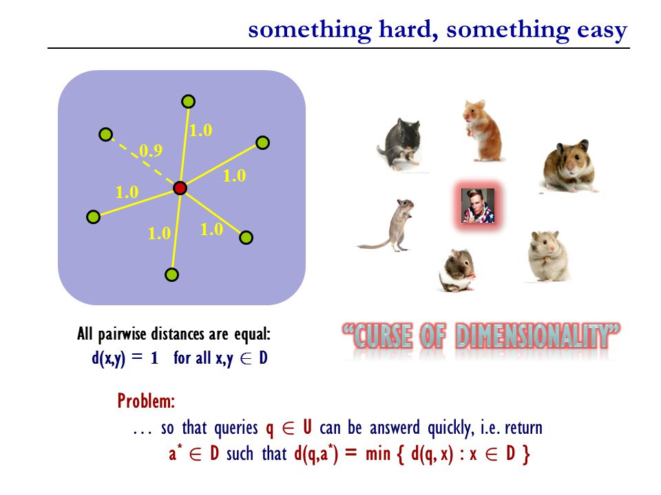 something hard, something easy All pairwise distances are equal: d(x,y) = 1 for all x,y 2 D 0.9 1.0 ² -Problem: … so that queries q 2 U can be answerd quickly, i.e.