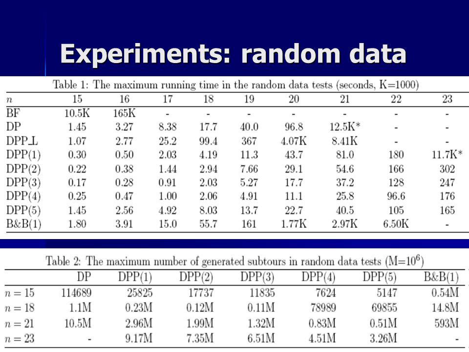 Experiments: random data