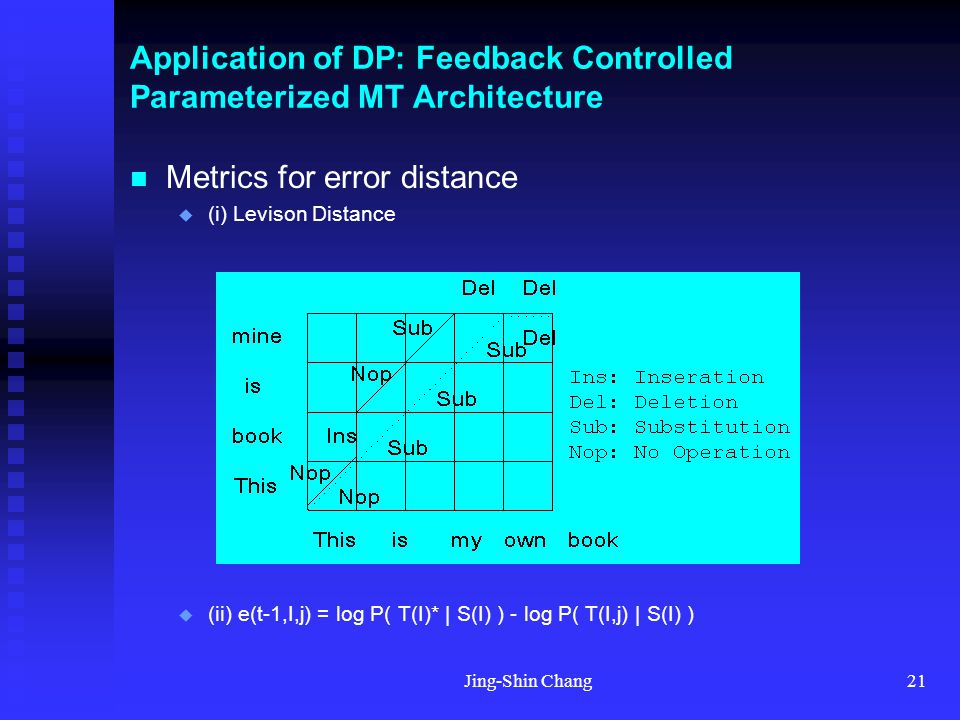 Jing-Shin Chang21 Application of DP: Feedback Controlled Parameterized MT Architecture Metrics for error distance  (i) Levison Distance  (ii) e(t-1,I,j) = log P( T(I)* | S(I) ) - log P( T(I,j) | S(I) )