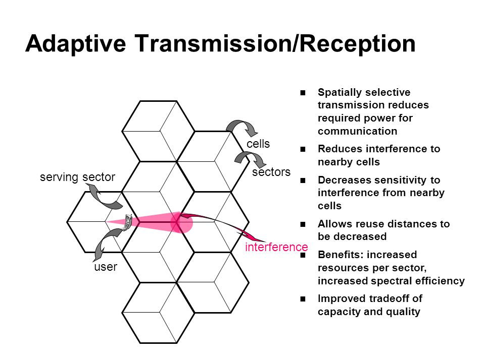 Adaptive Transmission/Reception cells sectors serving sector user interference Spatially selective transmission reduces required power for communication Reduces interference to nearby cells Decreases sensitivity to interference from nearby cells Allows reuse distances to be decreased Benefits: increased resources per sector, increased spectral efficiency Improved tradeoff of capacity and quality