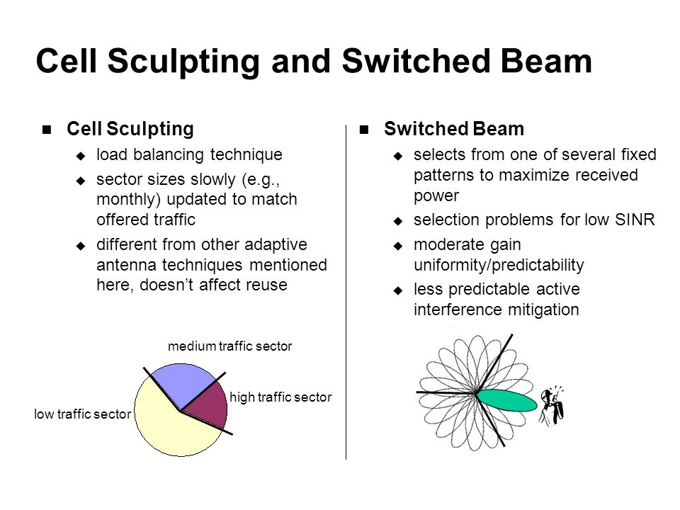 Cell Sculpting and Switched Beam Cell Sculpting  load balancing technique  sector sizes slowly (e.g., monthly) updated to match offered traffic  different from other adaptive antenna techniques mentioned here, doesn't affect reuse Switched Beam  selects from one of several fixed patterns to maximize received power  selection problems for low SINR  moderate gain uniformity/predictability  less predictable active interference mitigation high traffic sector medium traffic sector low traffic sector