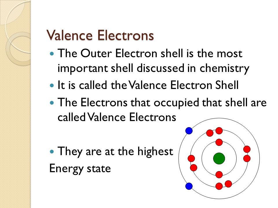 Valence Electrons The Outer Electron shell is the most important shell discussed in chemistry It is called the Valence Electron Shell The Electrons that occupied that shell are called Valence Electrons They are at the highest Energy state