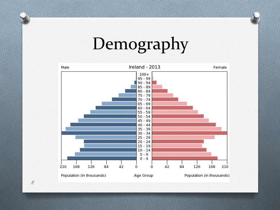 Demography 8