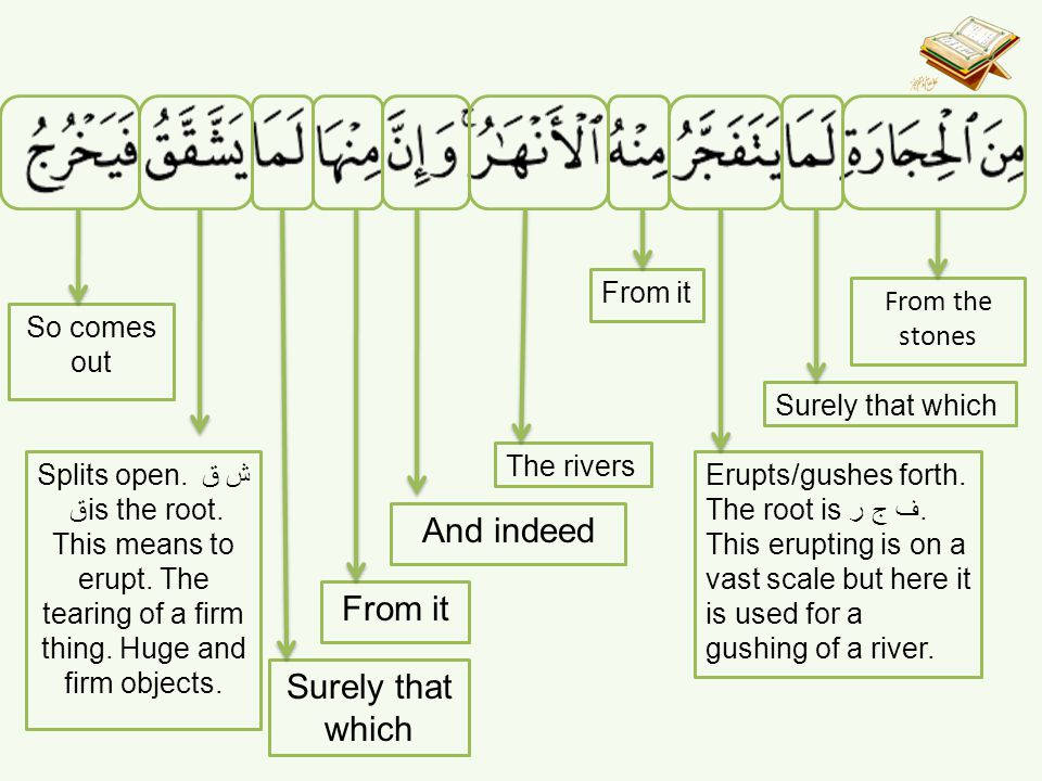 They said Do you tell them.The root is ح د ث. It means a word or talk.