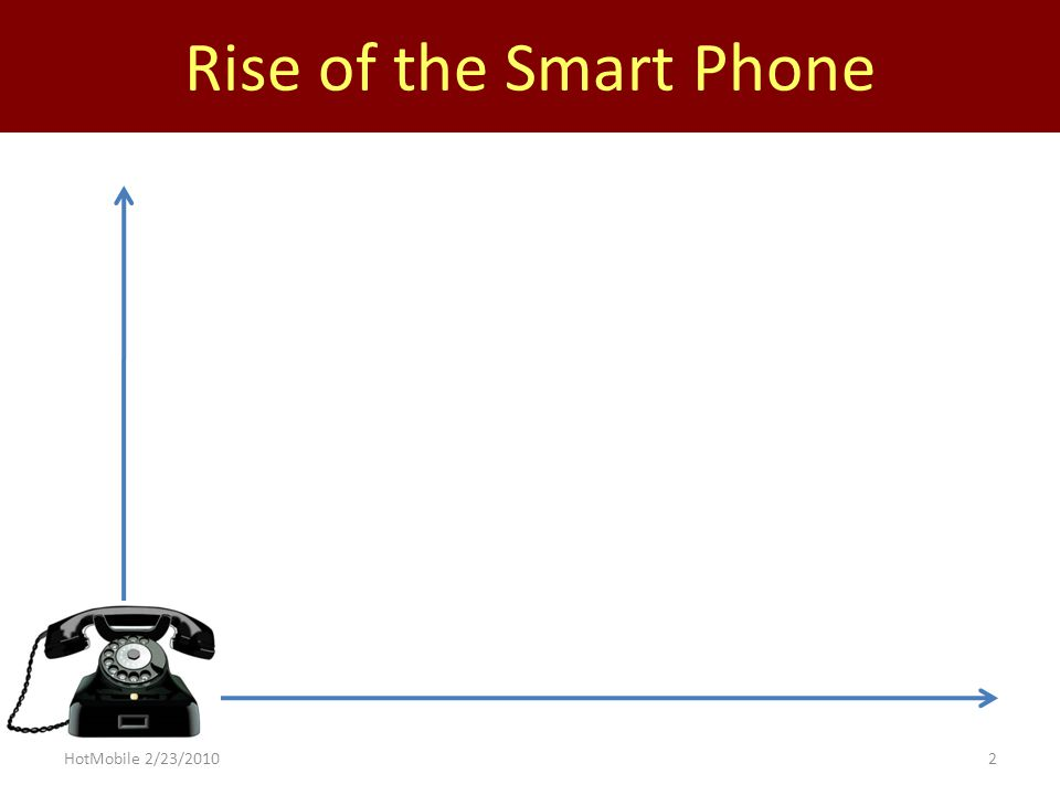 HotMobile 2/23/20107 The Rise of Mobile Malware 2004 first J2ME malware sends texts to premium numbers RedBrowser 2006