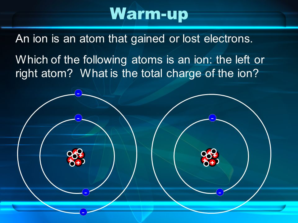 Warm-up An ion is an atom that gained or lost electrons. Which of the following atoms is an ion: the left or right atom? What is the total charge of t