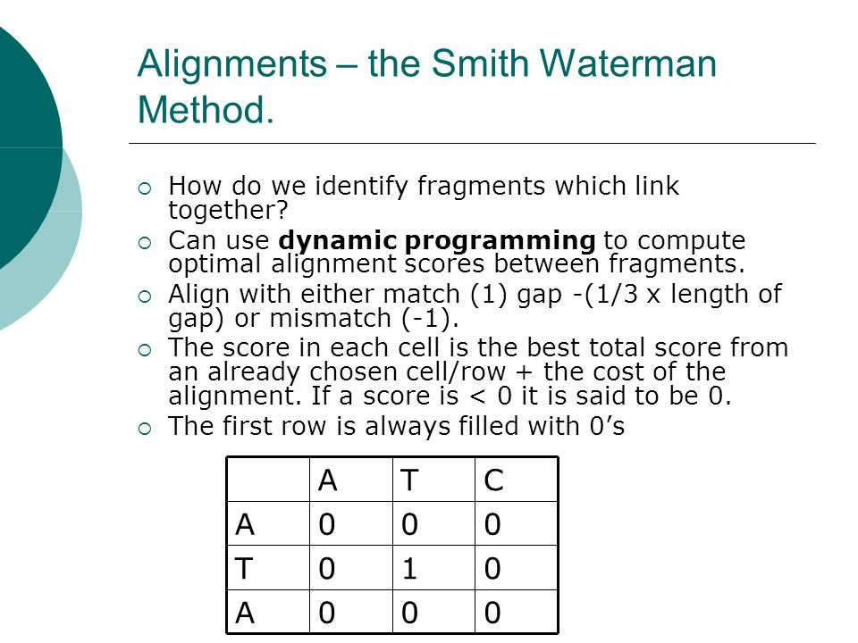 Alignments – the Smith Waterman Method.  How do we identify fragments which link together?  Can use dynamic programming to compute optimal alignment