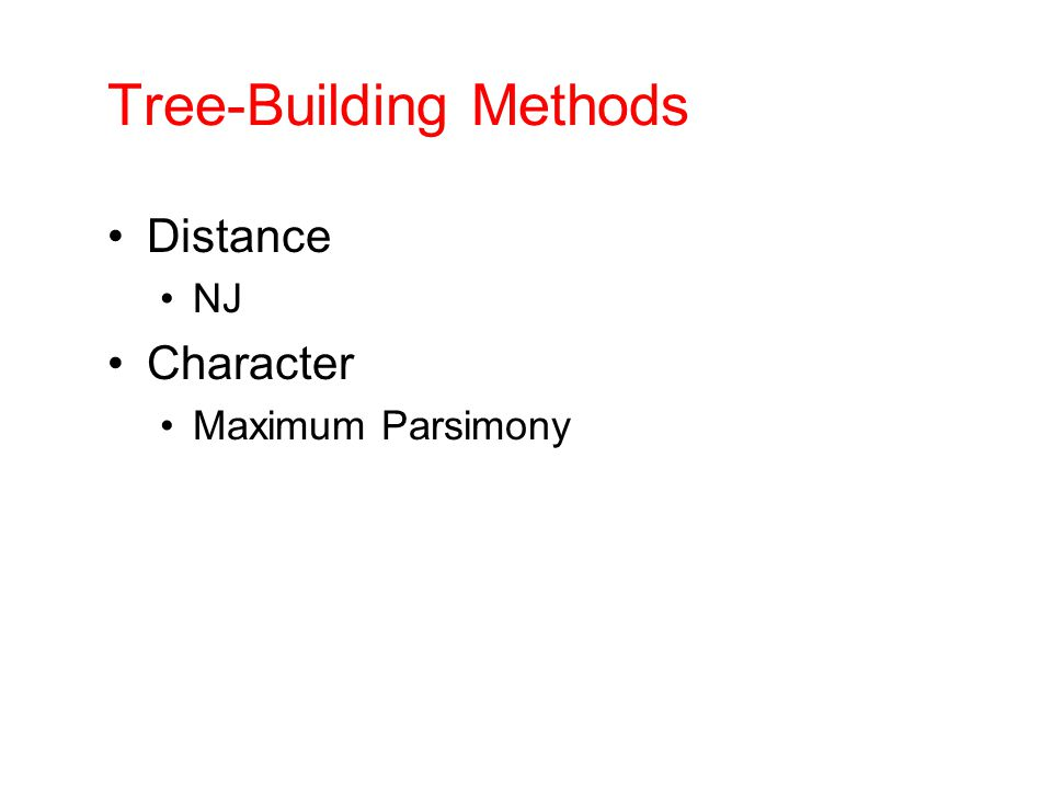 Tree-Building Methods Distance NJ Character Maximum Parsimony