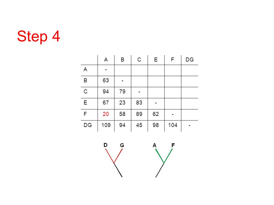 ABCEFDG A- B63- C9479- E672383- F20588962- DG109944598104- Step 4