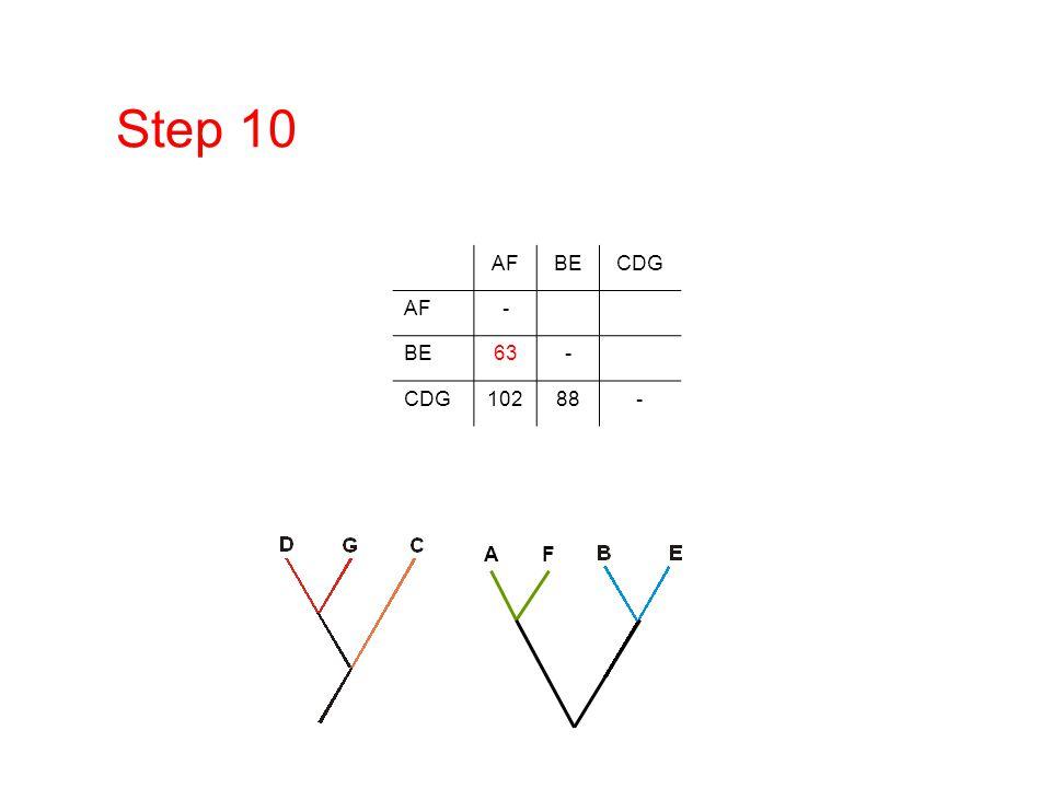 Step 10 AFBECDG AF- BE63- CDG10288- AF