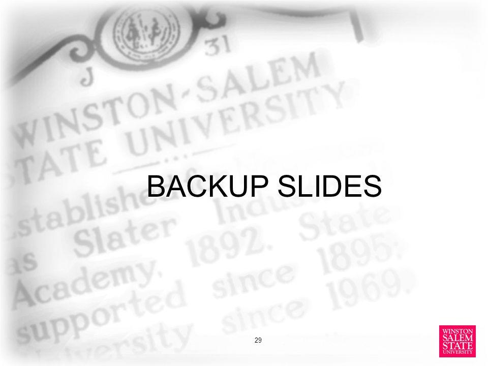 BACKUP SLIDES 29