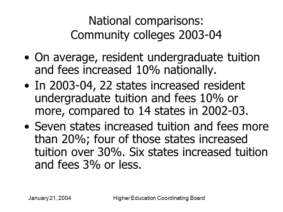19 National comparisons: Community colleges 2003-04 On average, resident undergraduate tuition and fees increased 10% nationally.