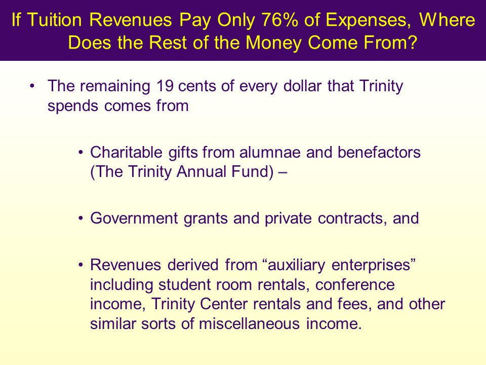 If Tuition Revenues Pay Only 76% of Expenses, Where Does the Rest of the Money Come From.