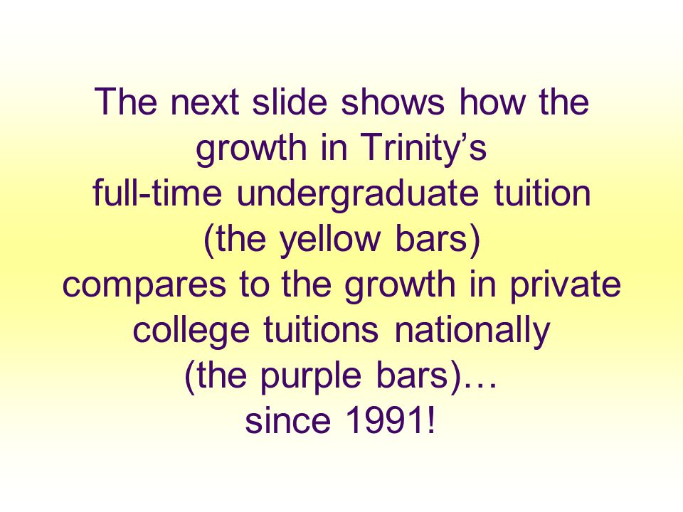 The next slide shows how the growth in Trinity's full-time undergraduate tuition (the yellow bars) compares to the growth in private college tuitions nationally (the purple bars)… since 1991!