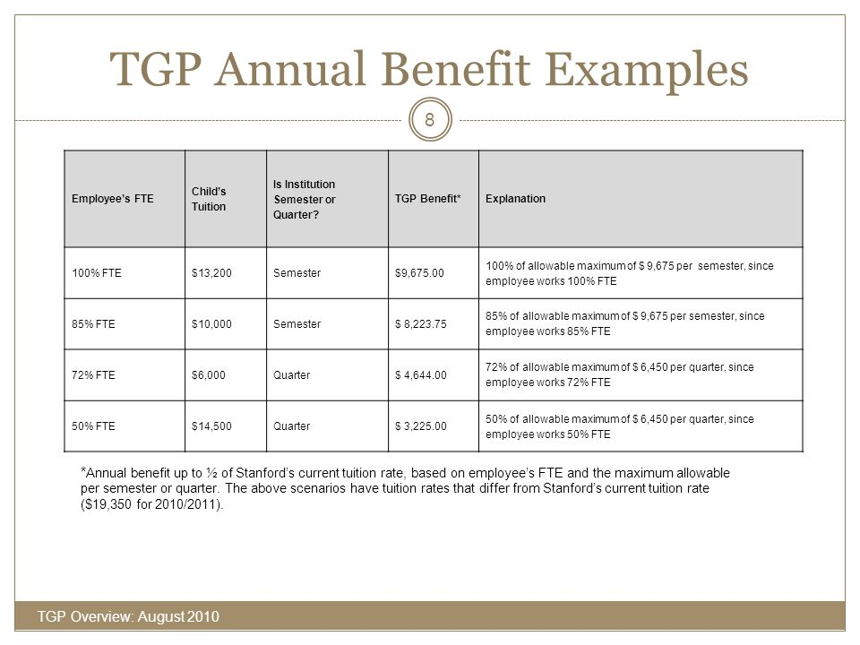 When to Apply TGP Overview: August 2010 29 As soon as you know the college or university the child will attend, complete and submit the application to the Educational Assistance Programs Office in Human Resources.