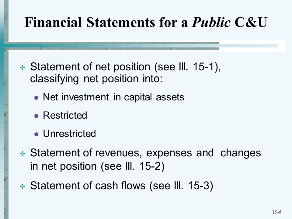 15-7  Statement of financial position (see Ill.15-4), classifying net assets into: Unrestricted Temporarily restricted Permanently restricted  Statement of activities (see Ill.