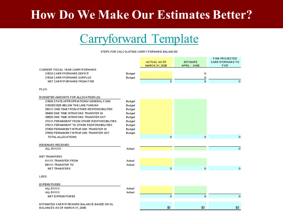Carryforward Template How Do We Make Our Estimates Better