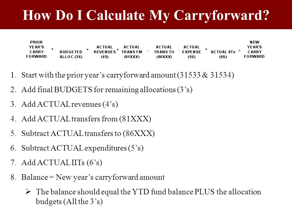 How Do I Calculate My Carryforward.