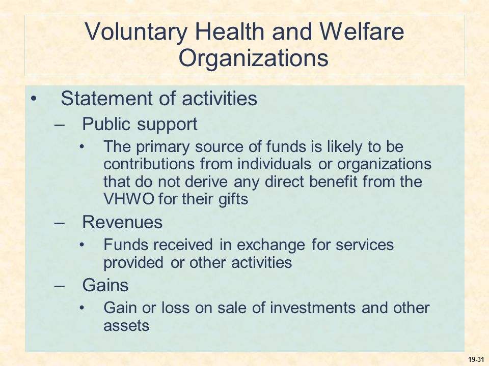 19-32 Voluntary Health and Welfare Organizations Statement of activities –Donated materials and services Should be recorded at fair value when received –Expenses Information about the major costs of providing services to the public, fund-raising, and general and administrative costs –Costs of informational materials that include a fund-raising appeal Many VHWOs prefer to classify such costs as program rather than fund-raising