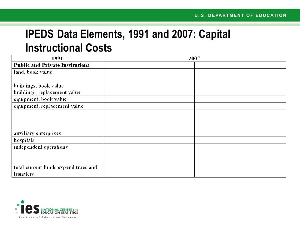 IPEDS Data Elements, 1991 and 2007: Capital Instructional Costs