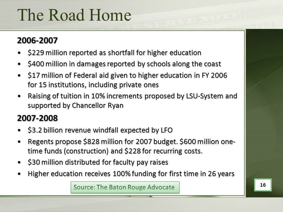 The Road Home2006-2007 $229 million reported as shortfall for higher education$229 million reported as shortfall for higher education $400 million in damages reported by schools along the coast$400 million in damages reported by schools along the coast $17 million of Federal aid given to higher education in FY 2006 for 15 institutions, including private ones$17 million of Federal aid given to higher education in FY 2006 for 15 institutions, including private ones Raising of tuition in 10% increments proposed by LSU-System and supported by Chancellor RyanRaising of tuition in 10% increments proposed by LSU-System and supported by Chancellor Ryan2007-2008 $3.2 billion revenue windfall expected by LFO$3.2 billion revenue windfall expected by LFO Regents propose $828 million for 2007 budget.