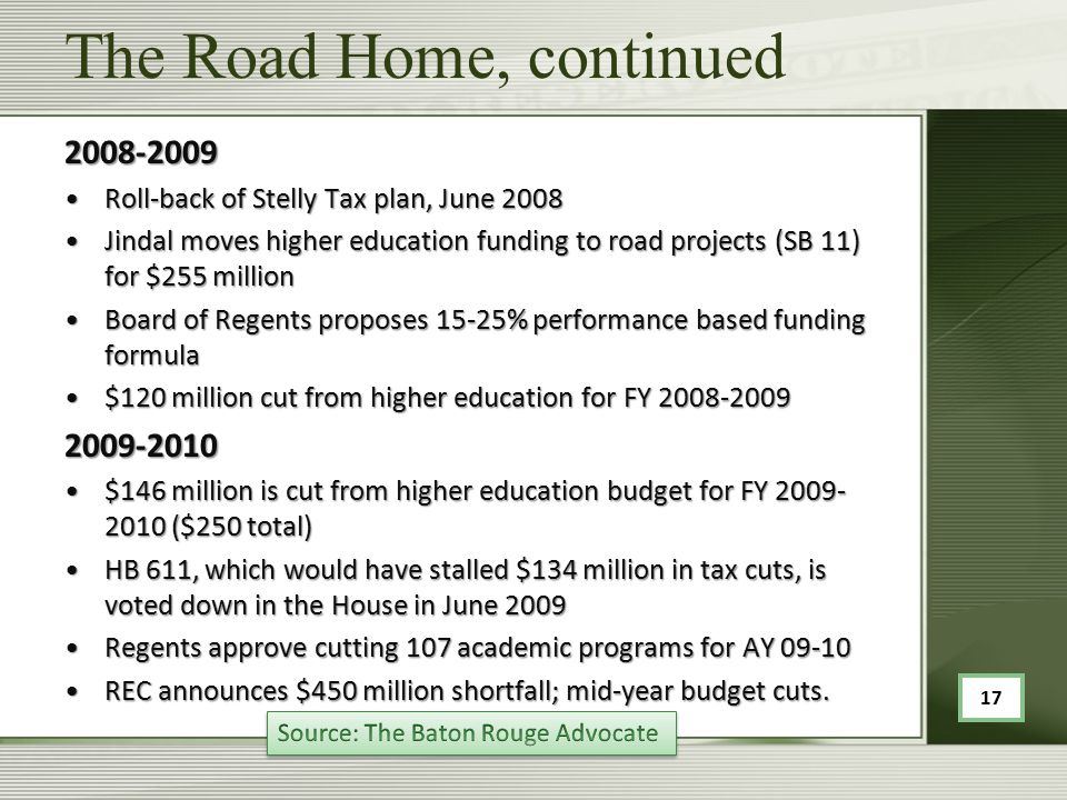 The Road Home, continued2008-2009 Roll-back of Stelly Tax plan, June 2008Roll-back of Stelly Tax plan, June 2008 Jindal moves higher education funding to road projects (SB 11) for $255 millionJindal moves higher education funding to road projects (SB 11) for $255 million Board of Regents proposes 15-25% performance based funding formulaBoard of Regents proposes 15-25% performance based funding formula $120 million cut from higher education for FY 2008-2009$120 million cut from higher education for FY 2008-20092009-2010 $146 million is cut from higher education budget for FY 2009- 2010 ($250 total)$146 million is cut from higher education budget for FY 2009- 2010 ($250 total) HB 611, which would have stalled $134 million in tax cuts, is voted down in the House in June 2009HB 611, which would have stalled $134 million in tax cuts, is voted down in the House in June 2009 Regents approve cutting 107 academic programs for AY 09-10Regents approve cutting 107 academic programs for AY 09-10 REC announces $450 million shortfall; mid-year budget cuts.REC announces $450 million shortfall; mid-year budget cuts.