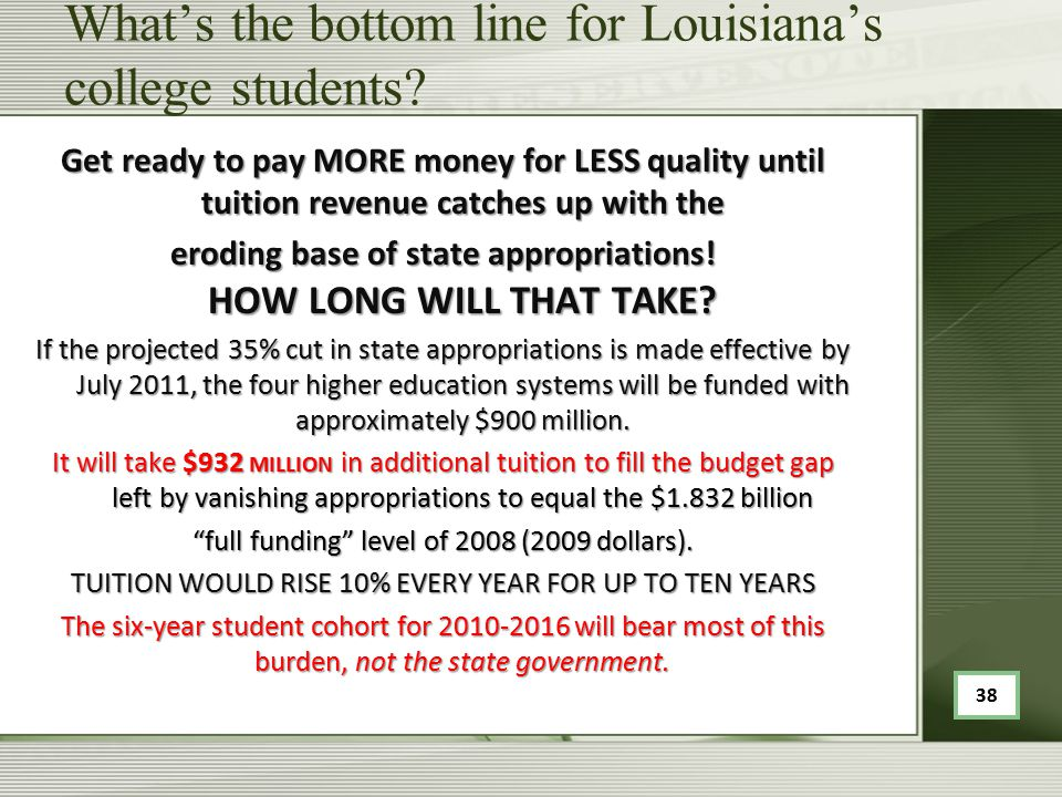 What's the bottom line for Louisiana's college students.