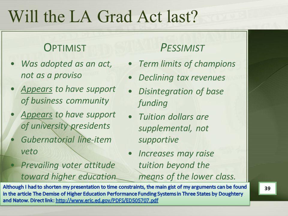 Will the LA Grad Act last.
