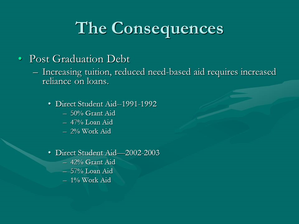 The Consequences Post Graduation DebtPost Graduation Debt –Increasing tuition, reduced need-based aid requires increased reliance on loans. Direct Stu