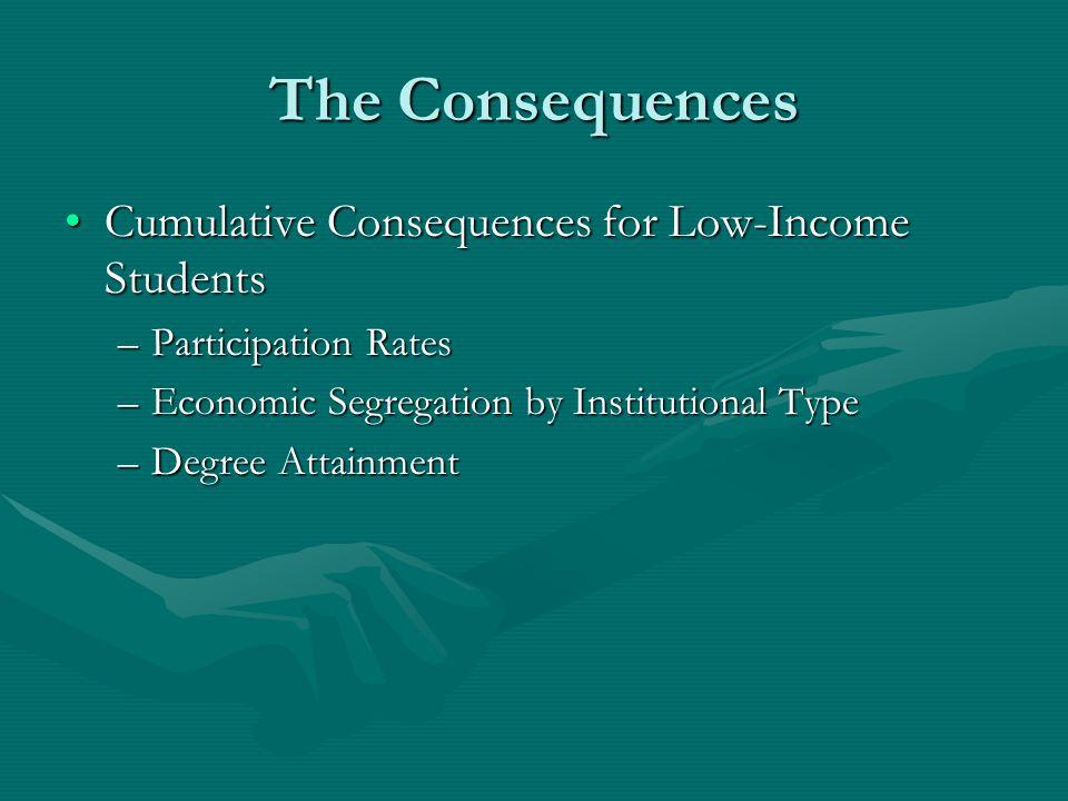 The Consequences Cumulative Consequences for Low-Income StudentsCumulative Consequences for Low-Income Students –Participation Rates –Economic Segrega