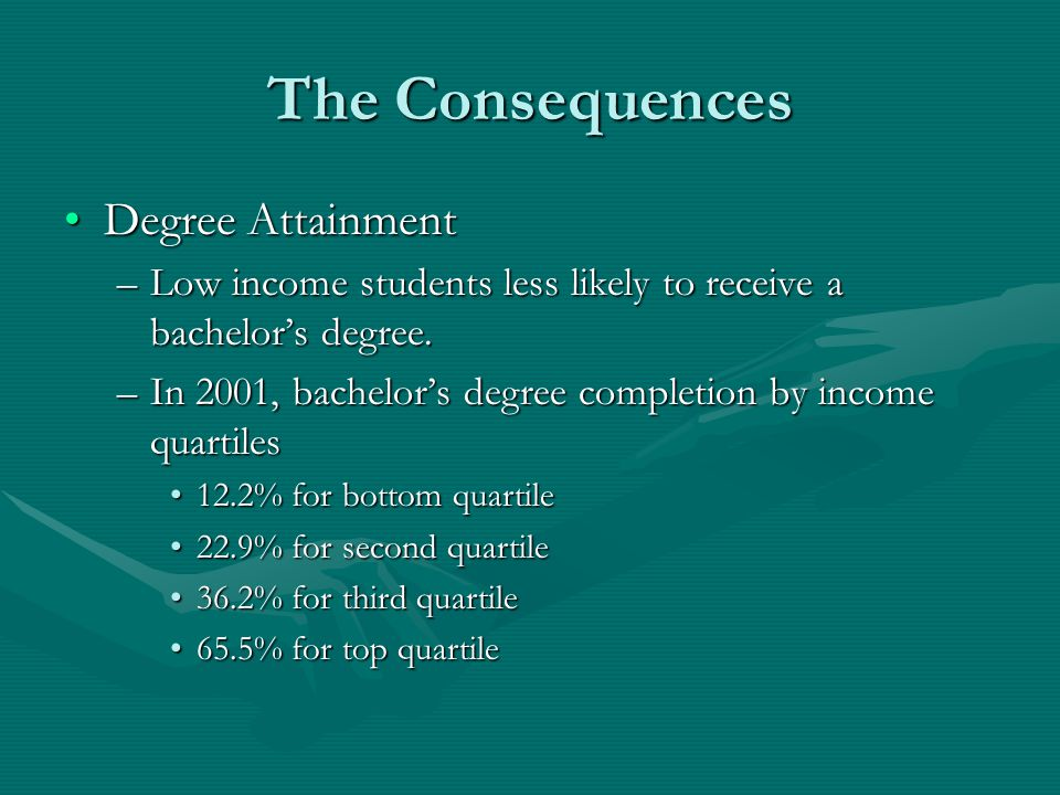 The Consequences Degree AttainmentDegree Attainment –Low income students less likely to receive a bachelor's degree. –In 2001, bachelor's degree compl