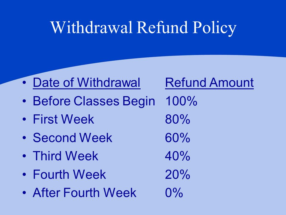 Withdrawal Refund Policy Date of WithdrawalRefund Amount Before Classes Begin100% First Week80% Second Week60% Third Week40% Fourth Week20% After Fourth Week0%