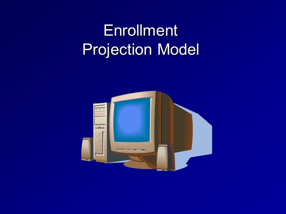 Enrollment Projection Model