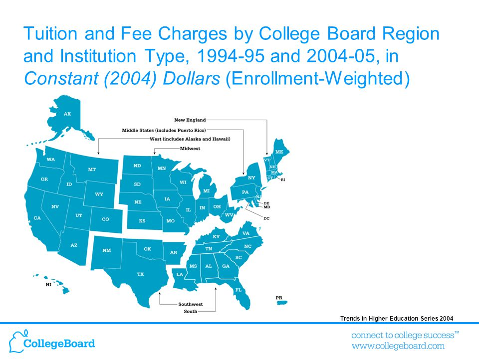 Trends in Higher Education Series 2004 Tuition and Fee Charges by College Board Region and Institution Type, 1994-95 and 2004-05, in Constant (2004) D